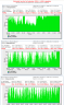 Audio Islam server bandwidth usage