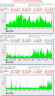 Audio Islam server bandwidth usage before & after downloads were redirected from Hidayah Online
